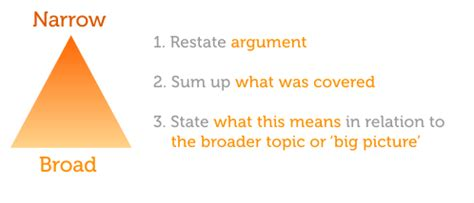 How to write an argument analysis essay